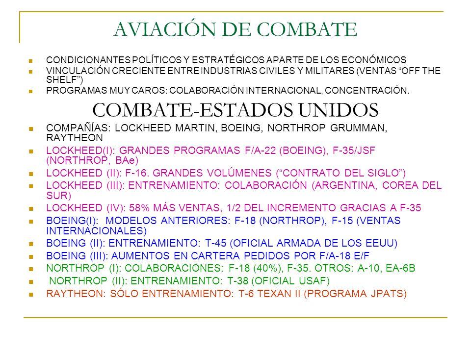 AVIACIÓN DE COMBATE CONDICIONANTES POLÍTICOS Y ESTRATÉGICOS APARTE DE LOS ECONÓMICOS VINCULACIÓN CRECIENTE ENTRE INDUSTRIAS CIVILES Y MILITARES (VENTA