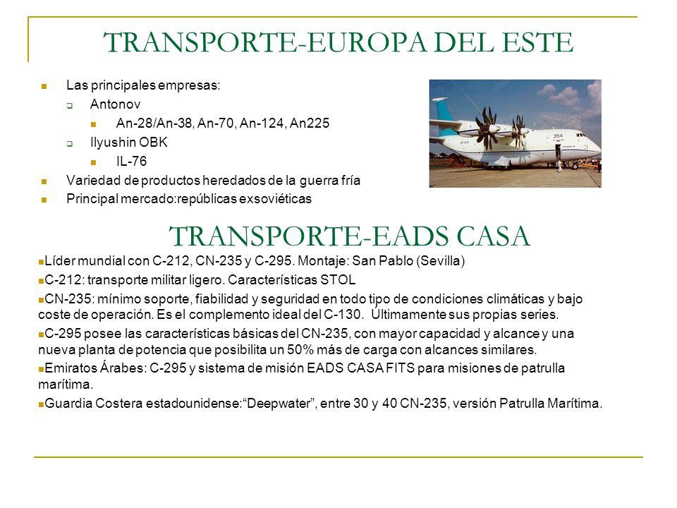 TRANSPORTE-EUROPA DEL ESTE Las principales empresas: Antonov An-28/An-38, An-70, An-124, An225 Ilyushin OBK IL-76 Variedad de productos heredados de l