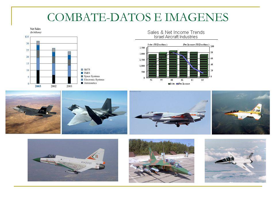 COMBATE-EADS Proyecto más importante: EUROFIGHTER (638 aviones encargados) EADS Military Aircraft asume otros importantes proyectos: UCAVs Programa ETAP Nuevo entrenador de alto rendimiento: MAKO HEAT Programas de modernización de aviones de combate de países clientes (Principalmente países de la OTAN)