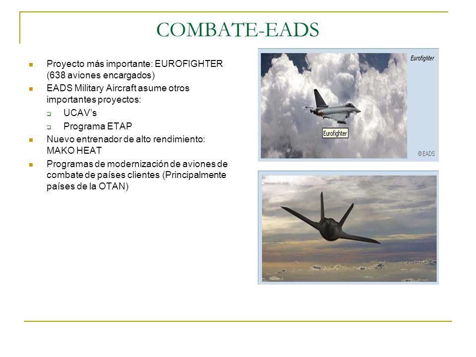 COMBATE-EADS Proyecto más importante: EUROFIGHTER (638 aviones encargados) EADS Military Aircraft asume otros importantes proyectos: UCAVs Programa ET