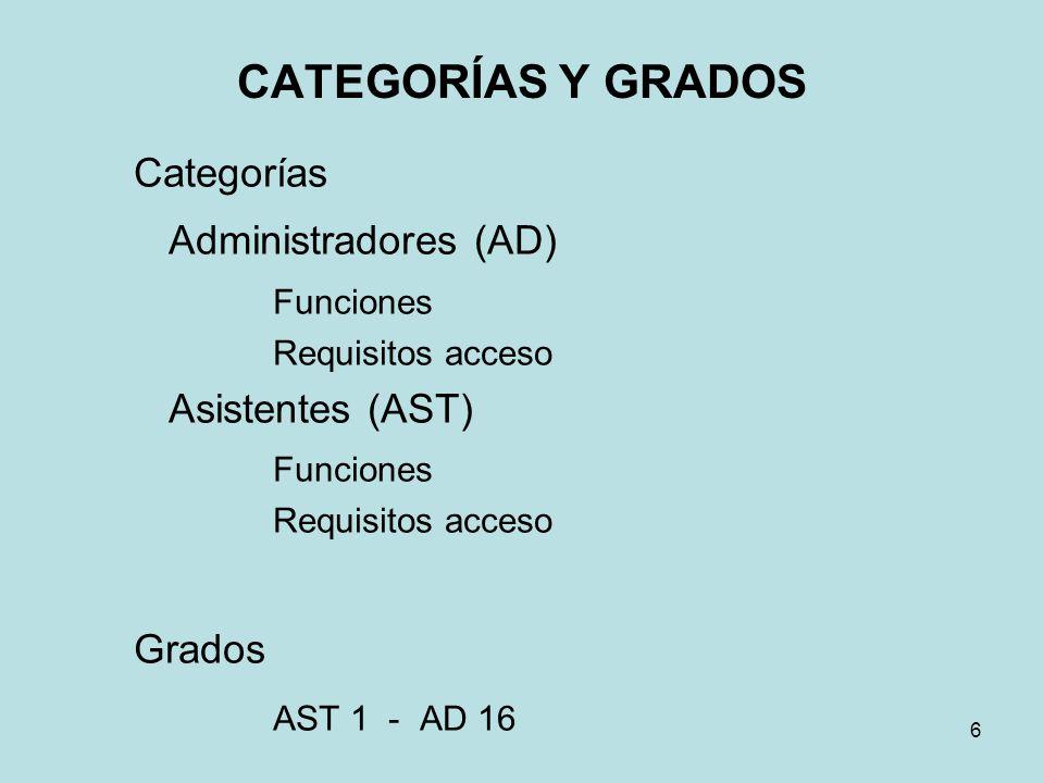 CATEGORÍAS Y GRADOS Categorías Administradores (AD) Funciones Requisitos acceso Asistentes (AST) Funciones Requisitos acceso Grados AST 1 - AD 16 6