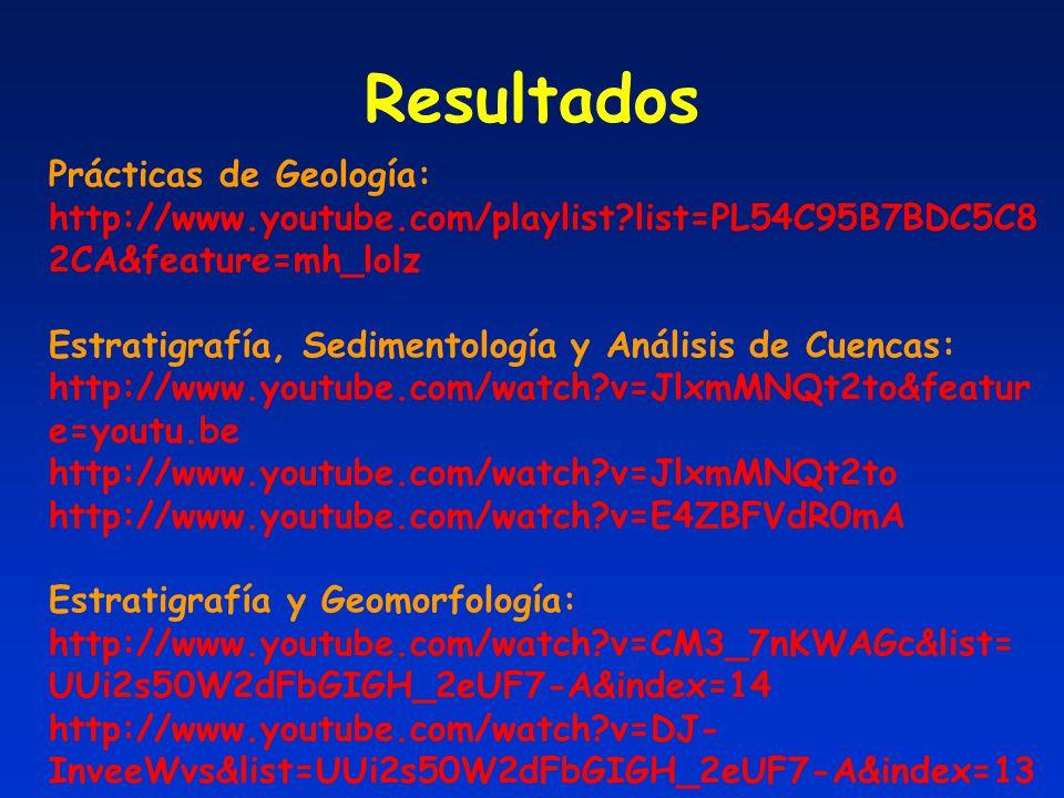 Resultados Prácticas de Geología: http://www.youtube.com/playlist?list=PL54C95B7BDC5C8 2CA&feature=mh_lolz Estratigrafía, Sedimentología y Análisis de