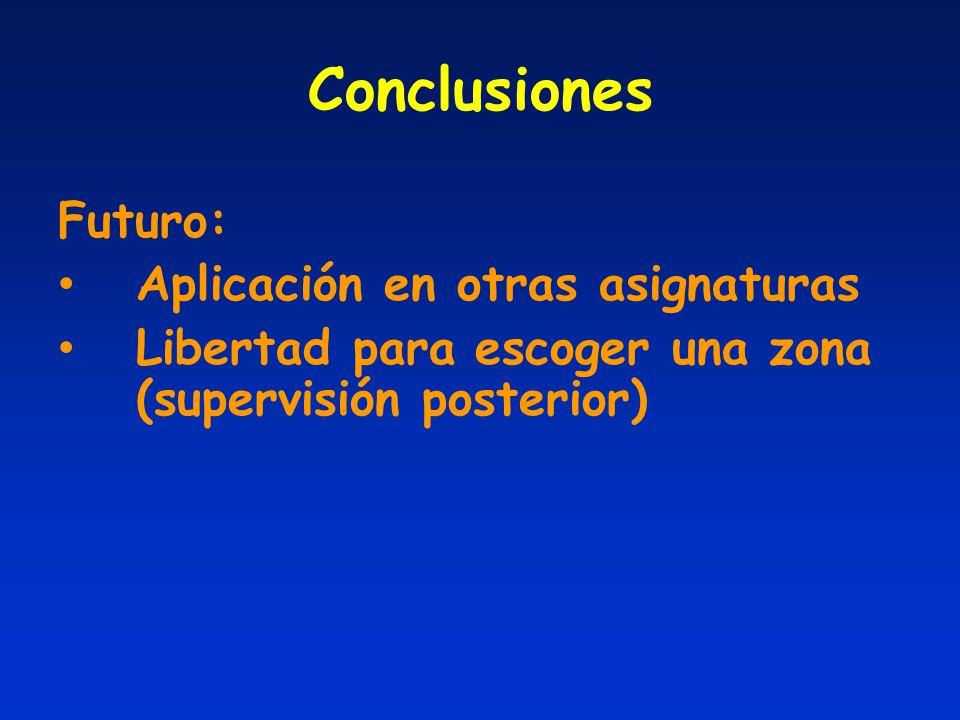 Conclusiones Futuro: Aplicación en otras asignaturas Libertad para escoger una zona (supervisión posterior)