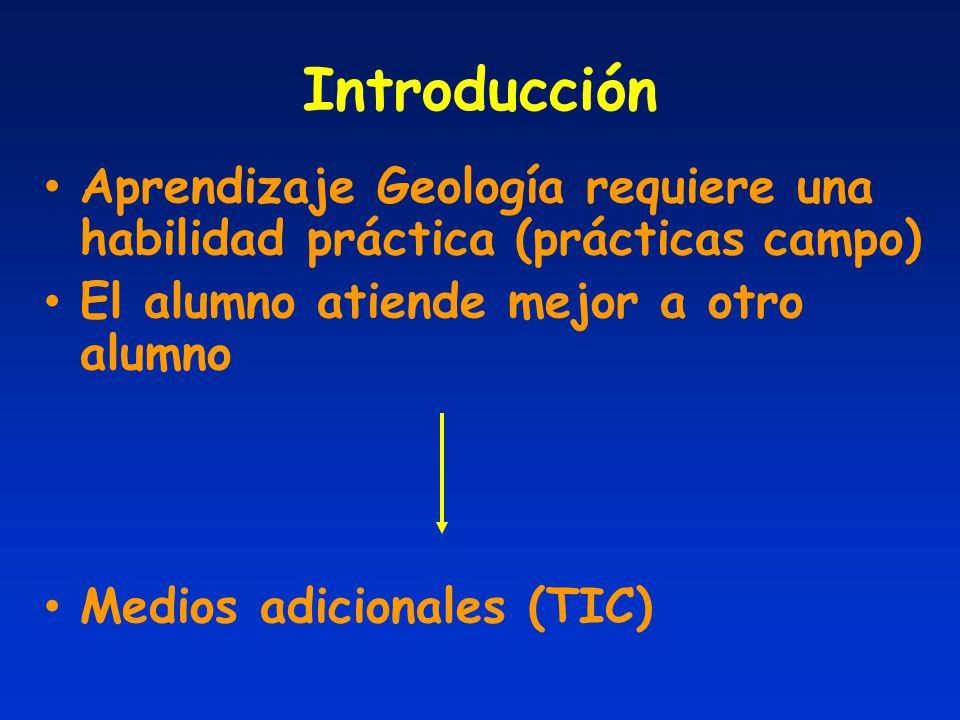 Aprendizaje Geología requiere una habilidad práctica (prácticas campo) El alumno atiende mejor a otro alumno Medios adicionales (TIC)