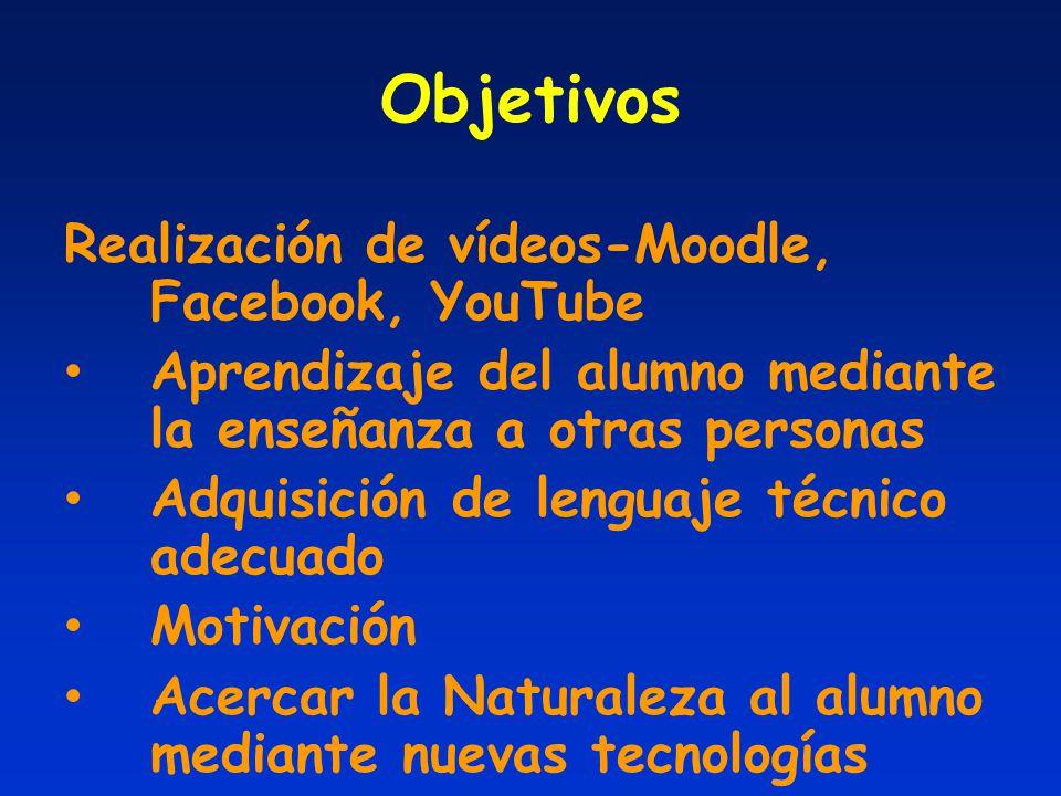 Objetivos Realización de vídeos-Moodle, Facebook, YouTube Aprendizaje del alumno mediante la enseñanza a otras personas Adquisición de lenguaje técnic