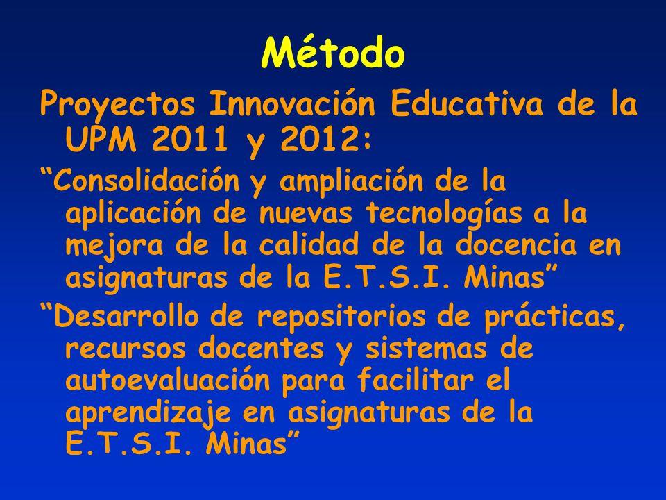 Método Proyectos Innovación Educativa de la UPM 2011 y 2012: Consolidación y ampliación de la aplicación de nuevas tecnologías a la mejora de la calid