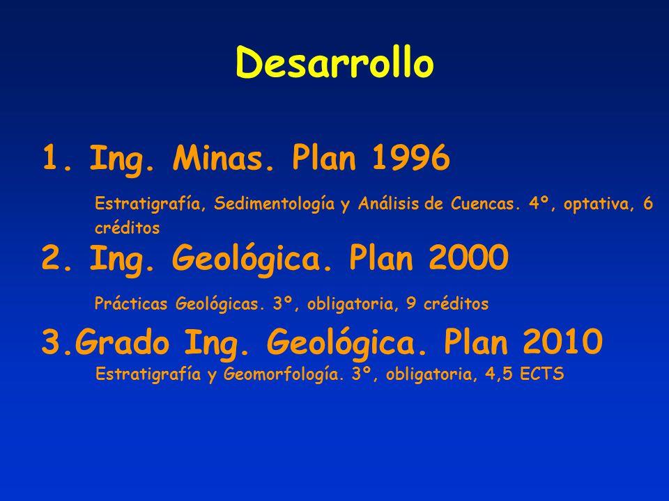 Desarrollo 1. Ing. Minas. Plan 1996 Estratigrafía, Sedimentología y Análisis de Cuencas. 4º, optativa, 6 créditos 2. Ing. Geológica. Plan 2000 Práctic