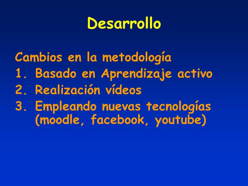 Desarrollo Cambios en la metodología 1.Basado en Aprendizaje activo 2.Realización vídeos 3.Empleando nuevas tecnologías (moodle, facebook, youtube)
