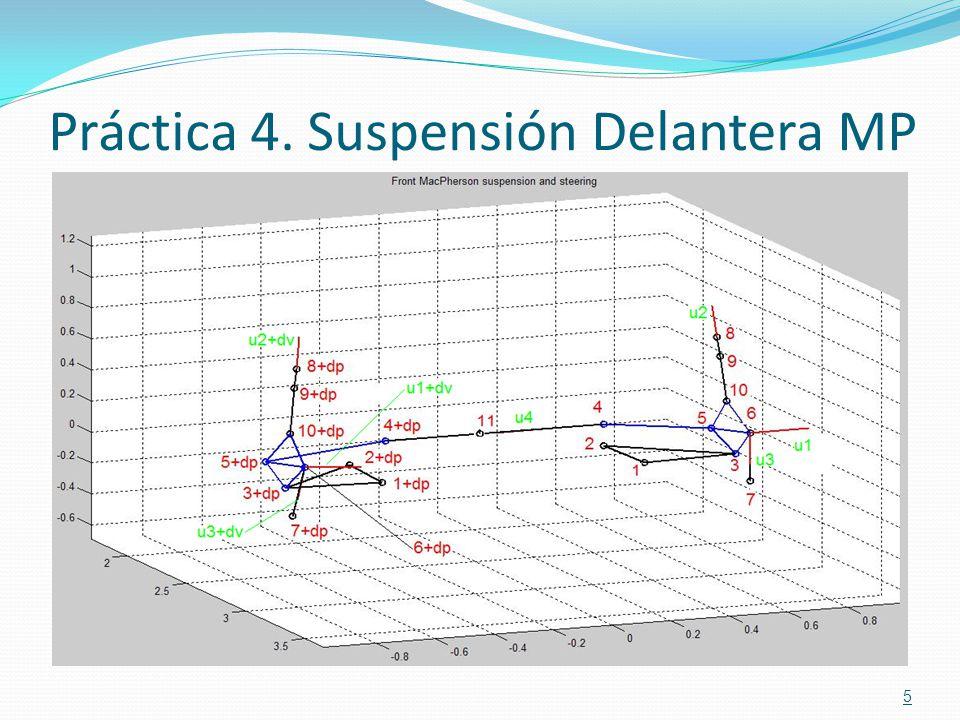 Práctica 4.Ejercicio 3 (1/2) Se trata de simular dinámicamente una suspensión trasera de 5 puntos.