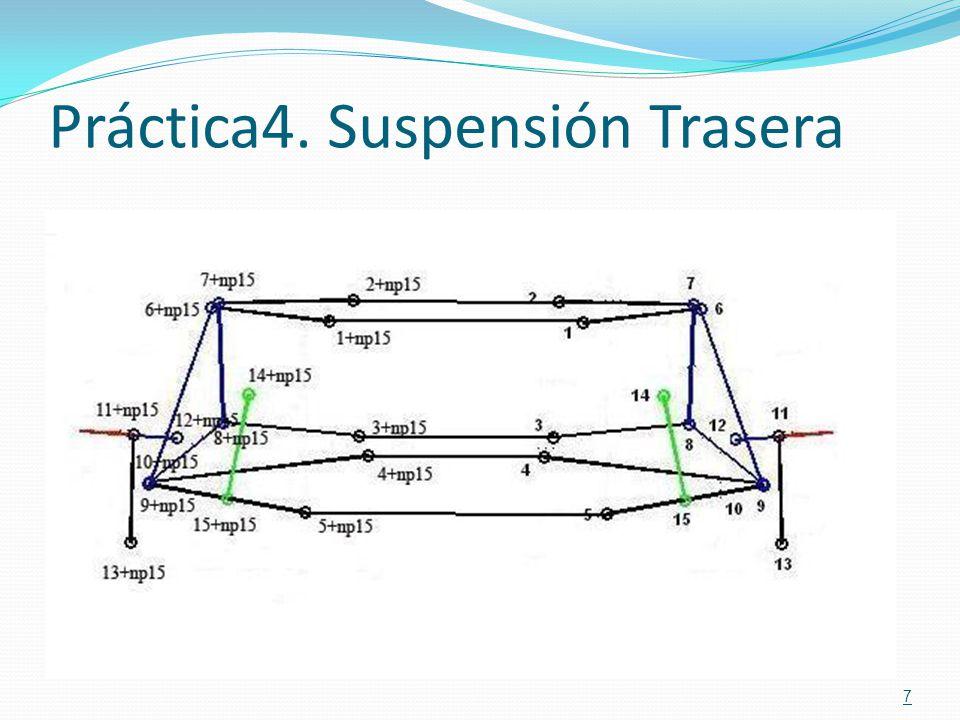 18 Práctica 7 (2/5) En VehicleDinamicMain1.m realizamos la integración numérica de las ecuaciones diferenciales del movimiento.