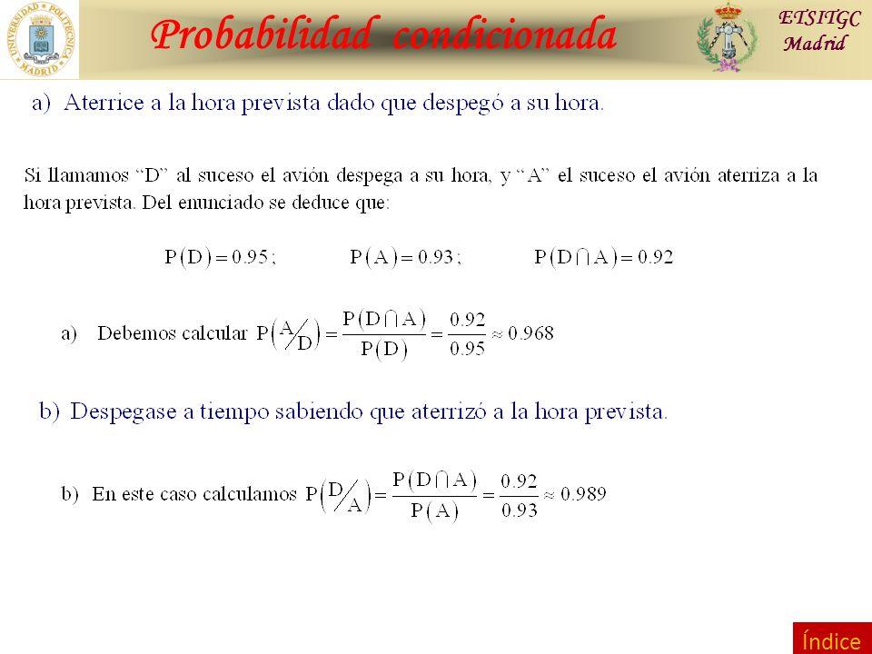 Contraste de Hipótesis Probabilidad condicionada ETSITGC Madrid Índice