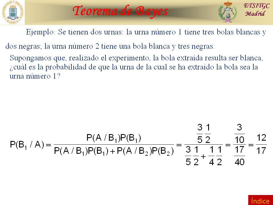 Contraste de Hipótesis Teorema de Bayes ETSITGC Madrid Índice