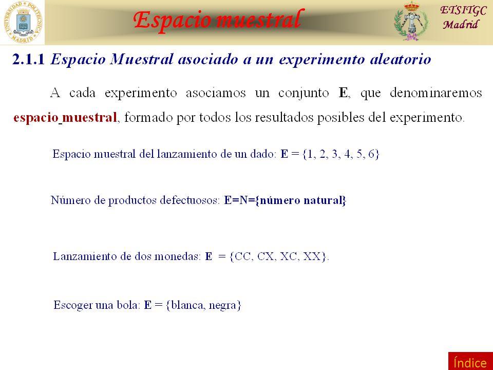 Contraste de Hipótesis Espacio muestral ETSITGC Madrid Índice