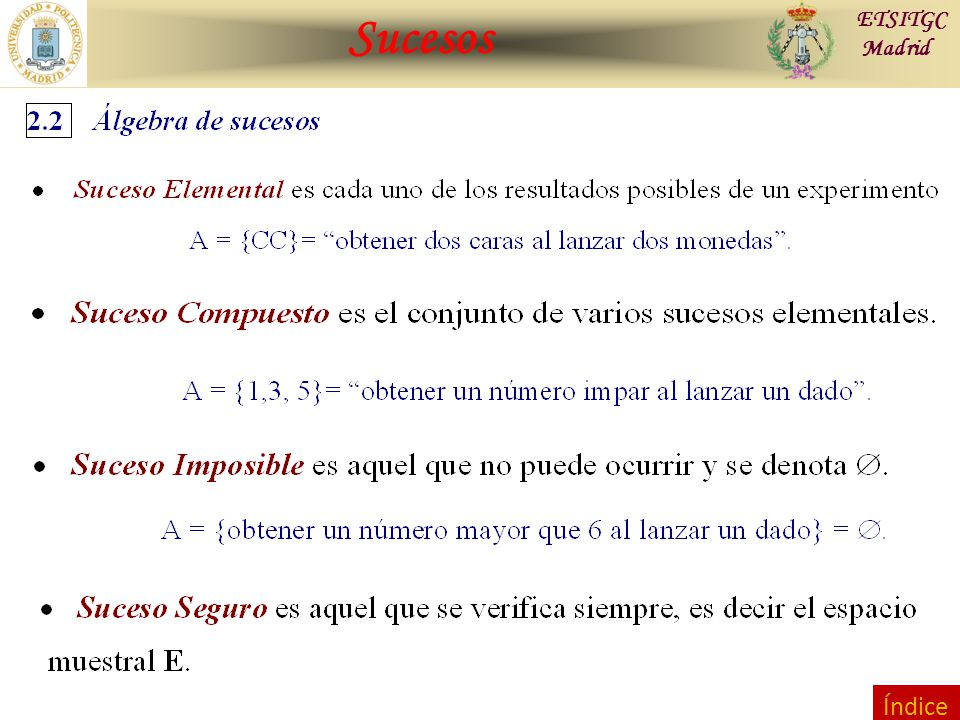 Contraste de Hipótesis Probabilidad total ETSITGC Madrid Índice
