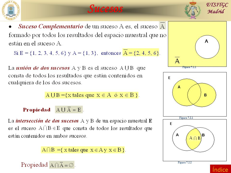 Sucesos ETSITGC Madrid A Figura 7.1.1 E Figura 7.2.1 E Figura 7.2.2 Índice
