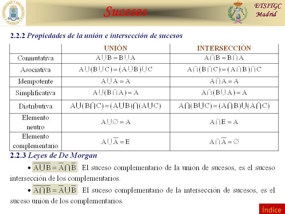 Contraste de Hipótesis Sucesos independientes ETSITGC Madrid Índice