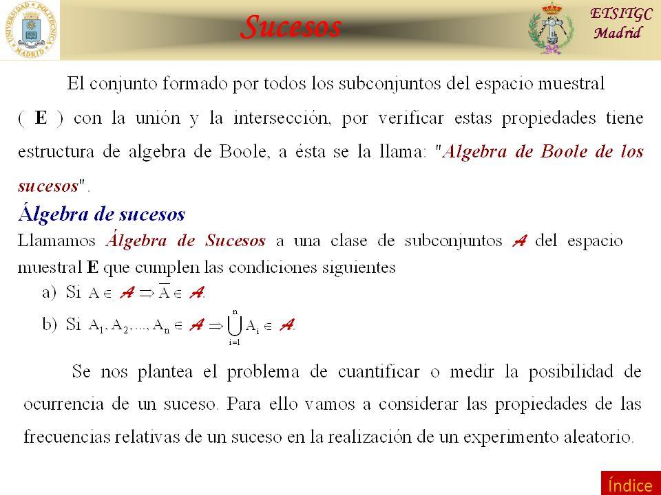 Contraste de Hipótesis Definición de Probabilidad ETSITGC Madrid Índice