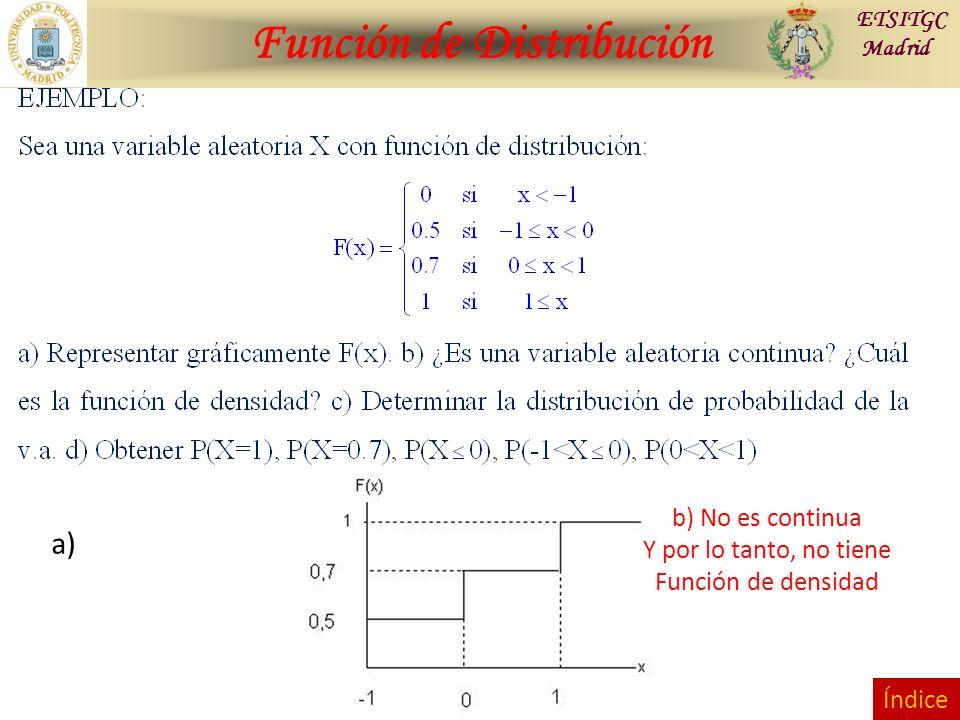 Función de Distribución ETSITGC Madrid a) b) No es continua Y por lo tanto, no tiene Función de densidad Índice