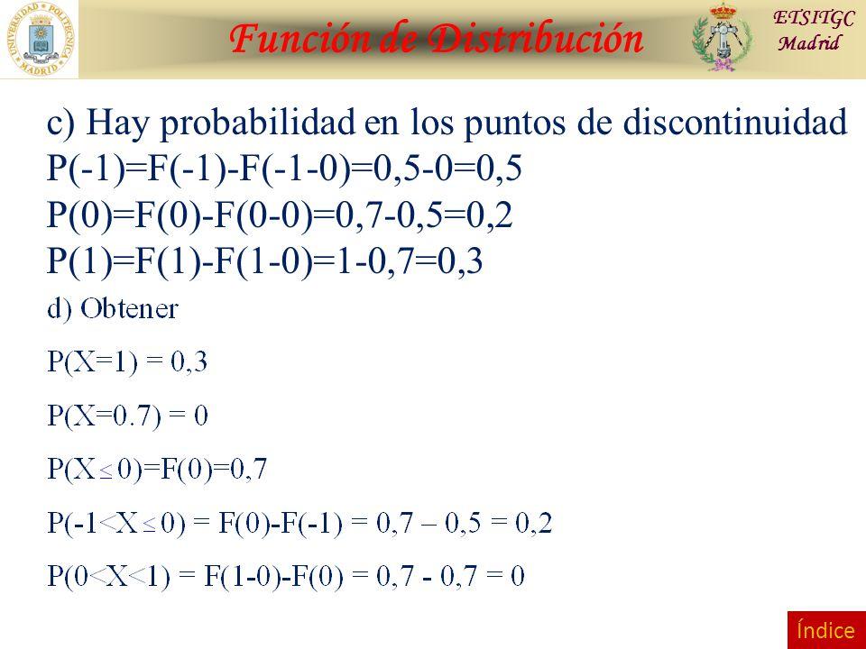 Función de Distribución ETSITGC Madrid c) Hay probabilidad en los puntos de discontinuidad P(-1)=F(-1)-F(-1-0)=0,5-0=0,5 P(0)=F(0)-F(0-0)=0,7-0,5=0,2 P(1)=F(1)-F(1-0)=1-0,7=0,3 Índice