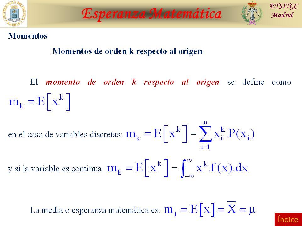 Esperanza Matemática ETSITGC Madrid Índice