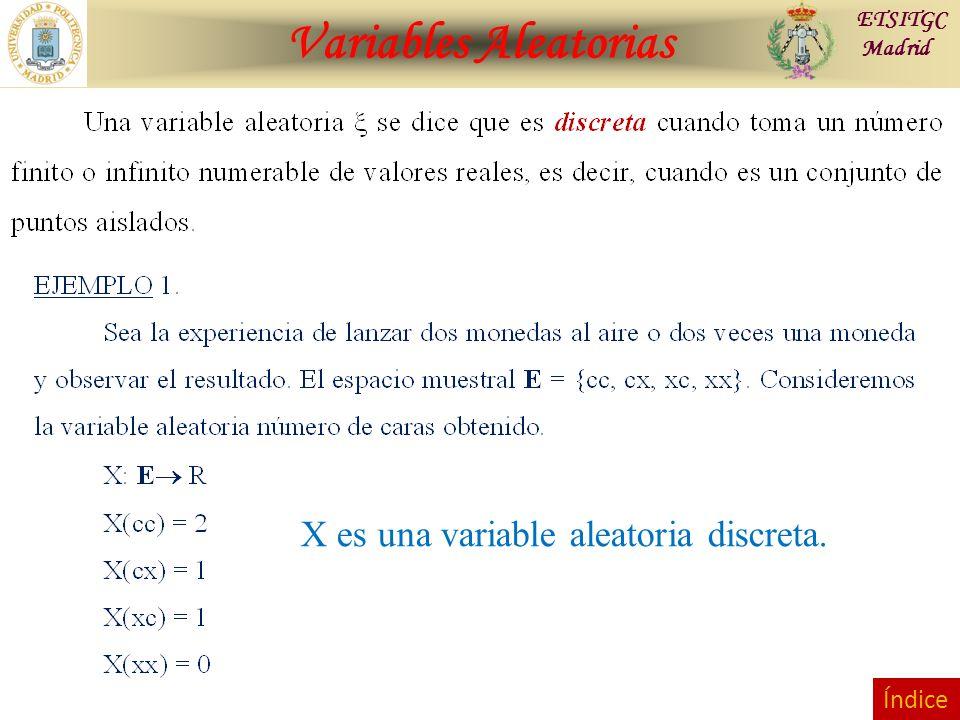 Variables Aleatorias ETSITGC Madrid X es una variable aleatoria discreta. Índice