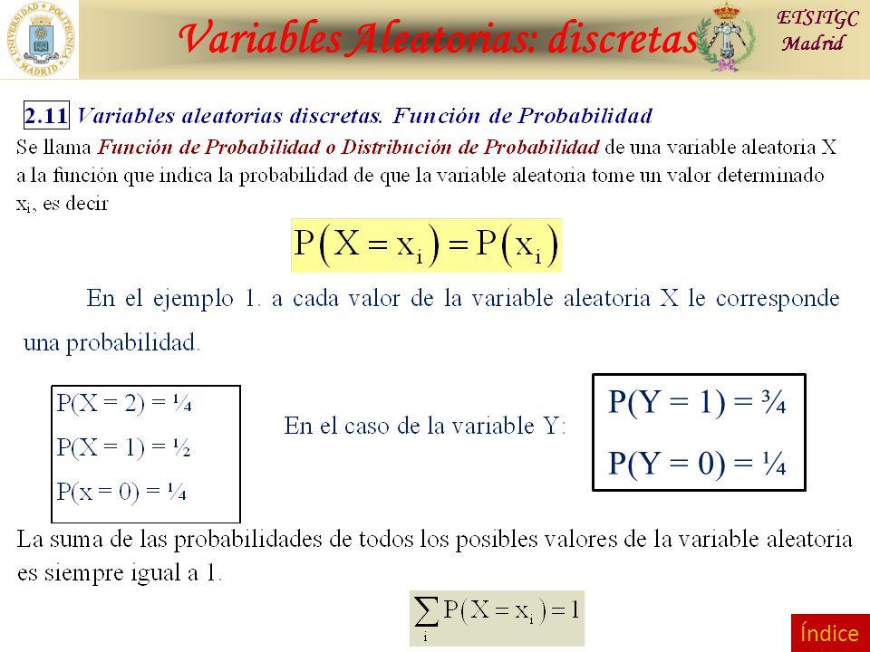 Variables Aleatorias: discretas ETSITGC Madrid P(Y = 1) = ¾ P(Y = 0) = ¼ Índice