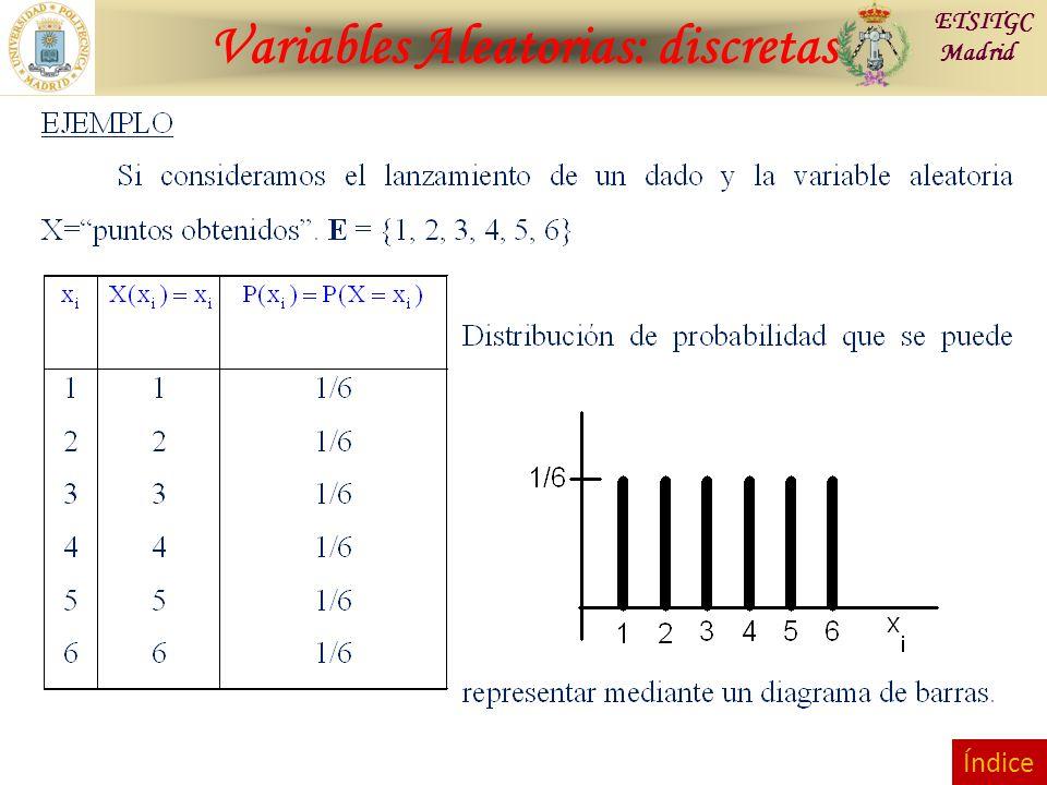 Variables Aleatorias: discretas ETSITGC Madrid Índice