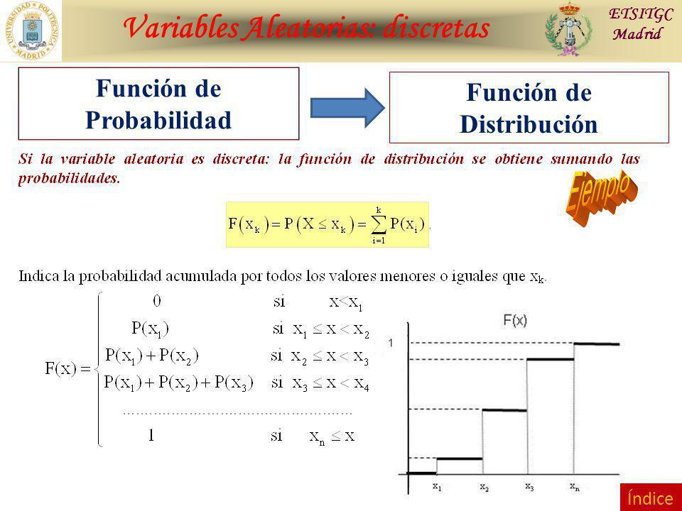 Variables Aleatorias: discretas ETSITGC Madrid Función de Probabilidad Función de Distribución Índice