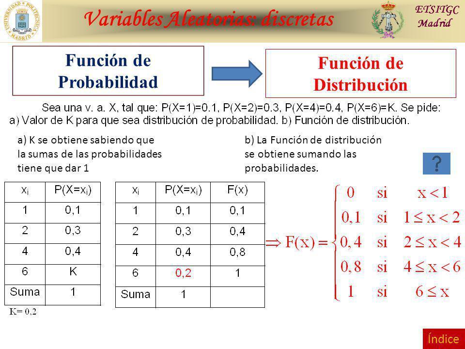 Variables Aleatorias: discretas ETSITGC Madrid Función de Probabilidad Función de Distribución Índice a) K se obtiene sabiendo que la sumas de las pro