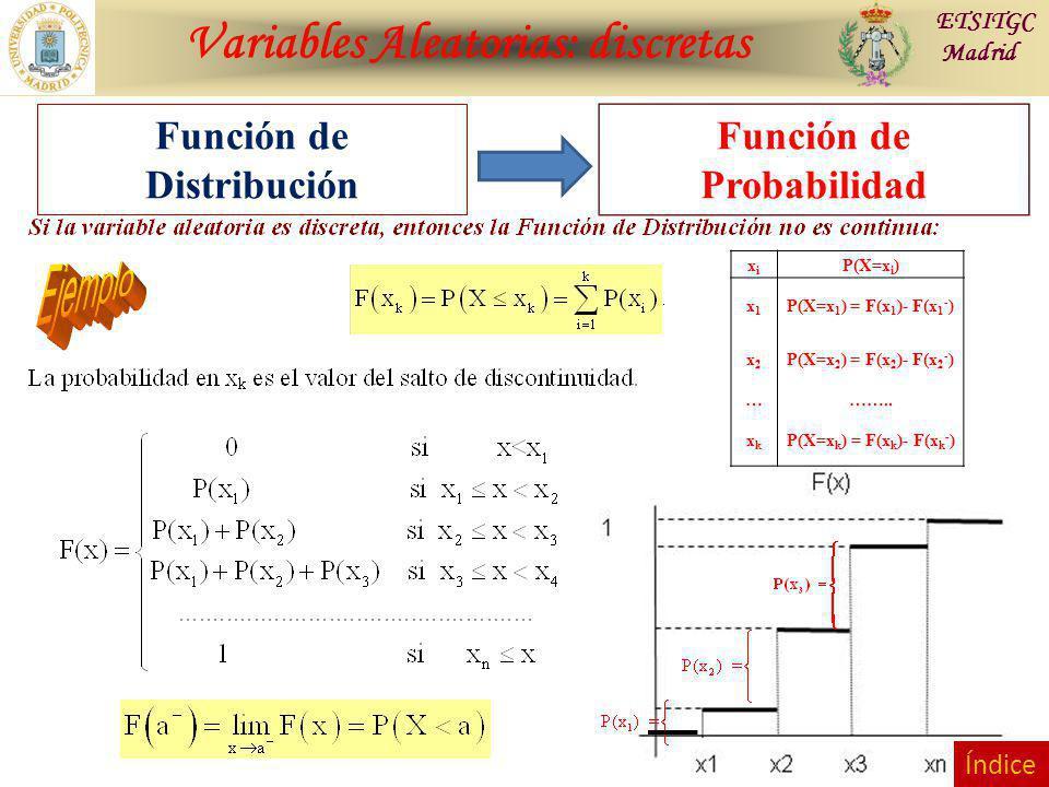 Variables Aleatorias: discretas ETSITGC Madrid Función de Probabilidad Función de Distribución xixi P(X=x i ) x1x1 P(X=x 1 ) = F(x 1 )- F(x 1 - ) x2x2
