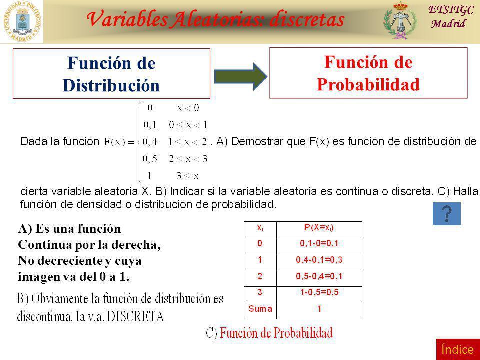 Variables Aleatorias: discretas ETSITGC Madrid Función de Probabilidad Función de Distribución Índice A) Es una función Continua por la derecha, No de
