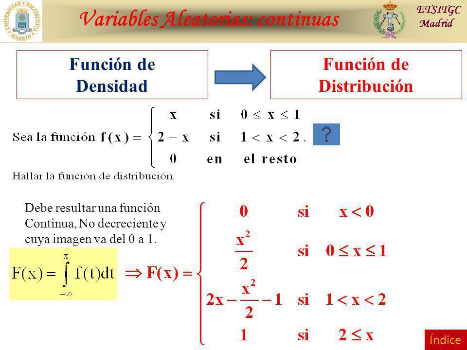 Variables Aleatorias: continuas ETSITGC Madrid Función de Densidad Función de Distribución Debe resultar una función Continua, No decreciente y cuya i