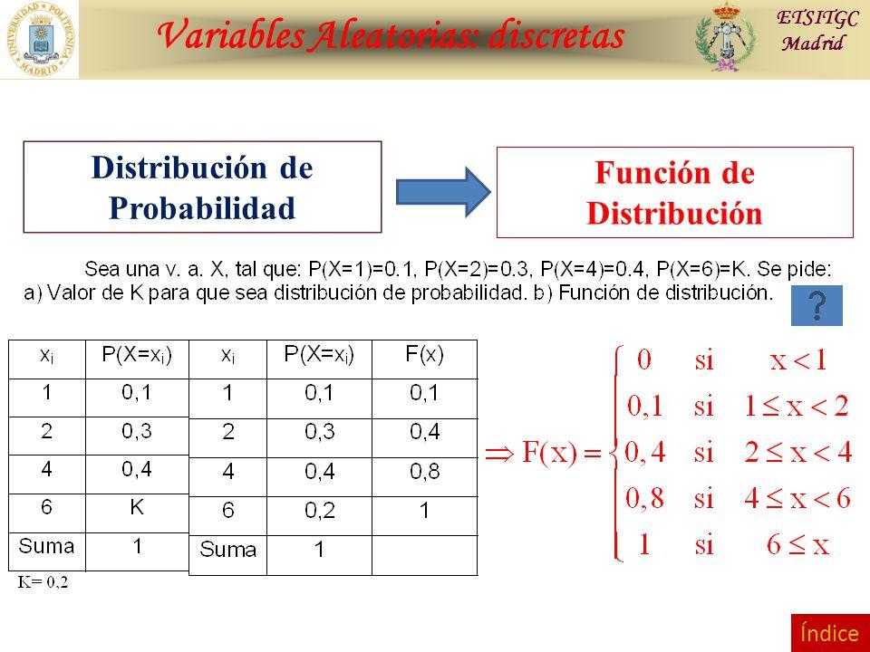 Variables Aleatorias: discretas ETSITGC Madrid Distribución de Probabilidad Función de Distribución Índice