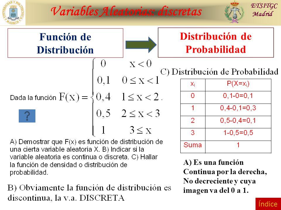 Variables Aleatorias: discretas ETSITGC Madrid Distribución de Probabilidad Función de Distribución Índice A) Es una función Continua por la derecha,