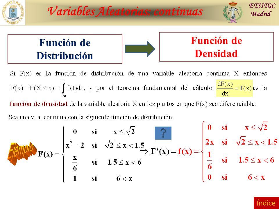 Variables Aleatorias: continuas ETSITGC Madrid Función de Densidad Función de Distribución Índice