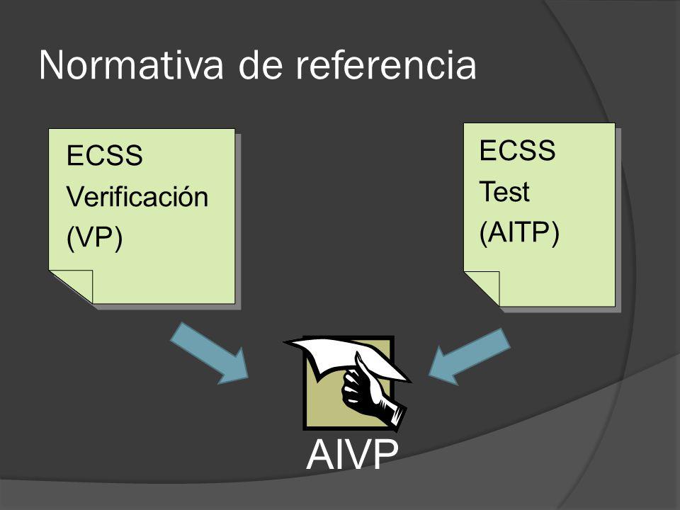 Normativa de referencia ECSS Verificación (VP) ECSS Verificación (VP) ECSS Test (AITP) ECSS Test (AITP) AIVP