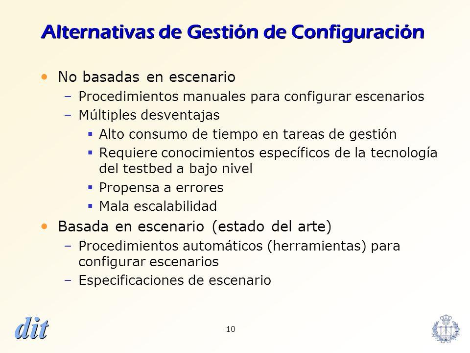 dit 10 Alternativas de Gestión de Configuración No basadas en escenario –Procedimientos manuales para configurar escenarios –Múltiples desventajas Alt