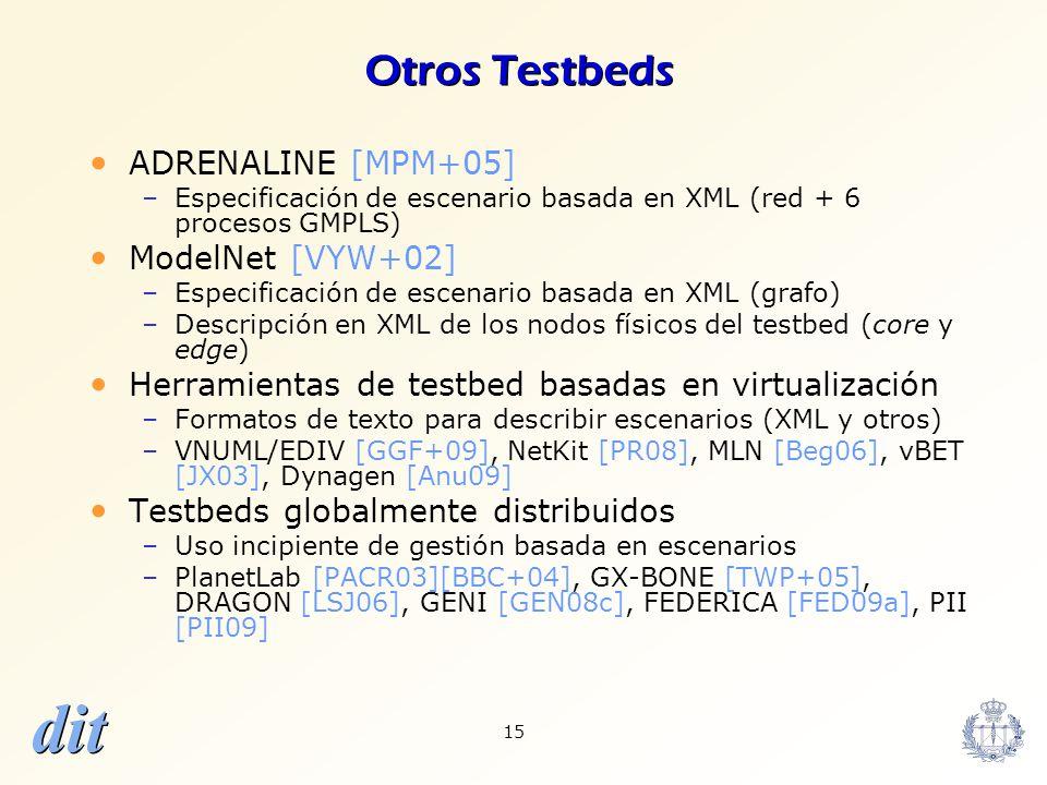 dit 15 Otros Testbeds ADRENALINE [MPM+05] –Especificación de escenario basada en XML (red + 6 procesos GMPLS) ModelNet [VYW+02] –Especificación de esc