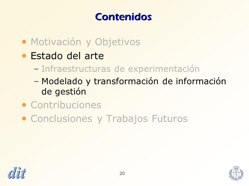 dit 20 Contenidos Motivación y Objetivos Estado del arte –Infraestructuras de experimentación –Modelado y transformación de información de gestión Con
