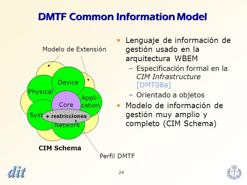 dit 24 DMTF Common Information Model Lenguaje de información de gestión usado en la arquitectura WBEM –Especificación formal en la CIM Infrastructure