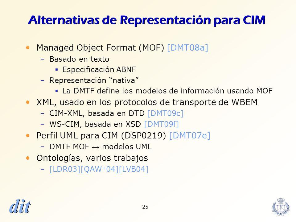 dit 25 Alternativas de Representación para CIM Managed Object Format (MOF) [DMT08a] –Basado en texto Especificación ABNF –Representación nativa La DMT