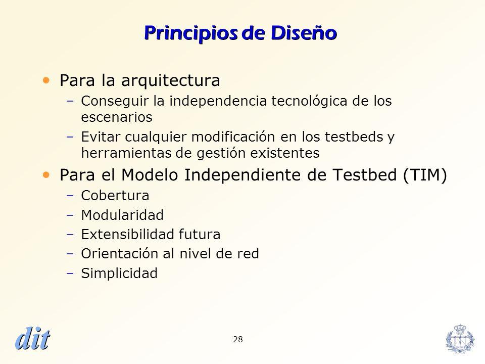 dit 28 Principios de Diseño Para la arquitectura –Conseguir la independencia tecnológica de los escenarios –Evitar cualquier modificación en los testb