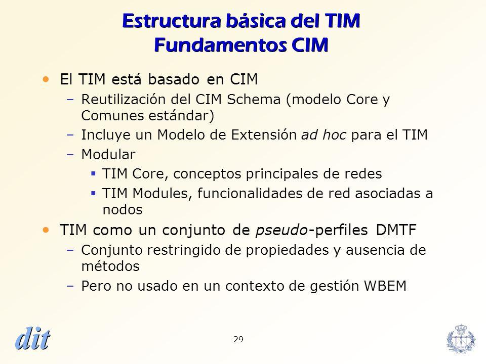 dit 29 Estructura básica del TIM Fundamentos CIM El TIM está basado en CIM –Reutilización del CIM Schema (modelo Core y Comunes estándar) –Incluye un