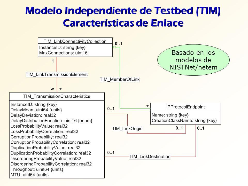 Modelo Independiente de Testbed (TIM) Características de Enlace Basado en los modelos de NISTNet/netem
