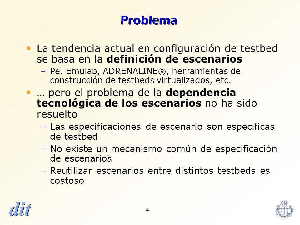 dit 4 Problema La tendencia actual en configuración de testbed se basa en la definición de escenarios –Pe. Emulab, ADRENALINE®, herramientas de constr