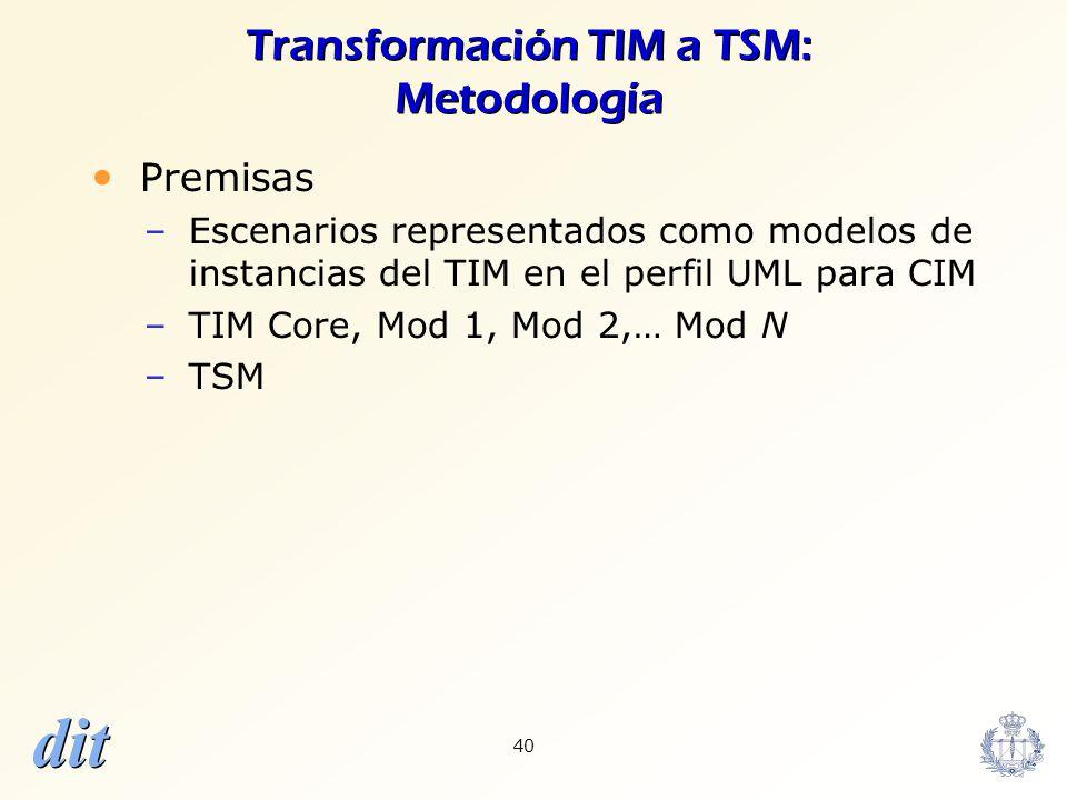 dit 40 Transformación TIM a TSM: Metodología Premisas –Escenarios representados como modelos de instancias del TIM en el perfil UML para CIM –TIM Core