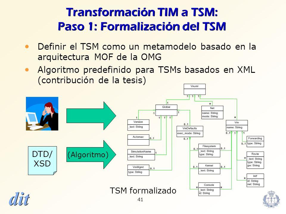 dit 41 Transformación TIM a TSM: Paso 1: Formalización del TSM Definir el TSM como un metamodelo basado en la arquitectura MOF de la OMG Algoritmo pre