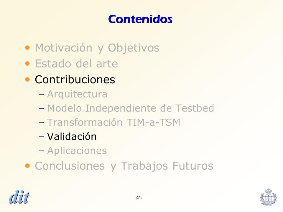 dit 45 Contenidos Motivación y Objetivos Estado del arte Contribuciones –Arquitectura –Modelo Independiente de Testbed –Transformación TIM-a-TSM –Vali