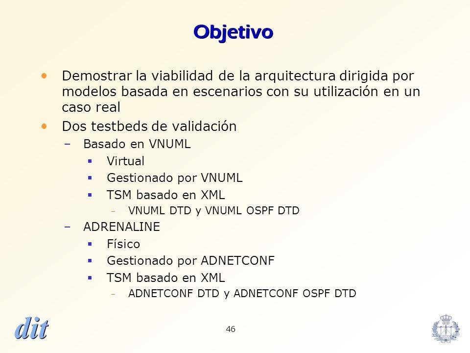 dit 46 Objetivo Demostrar la viabilidad de la arquitectura dirigida por modelos basada en escenarios con su utilización en un caso real Dos testbeds d