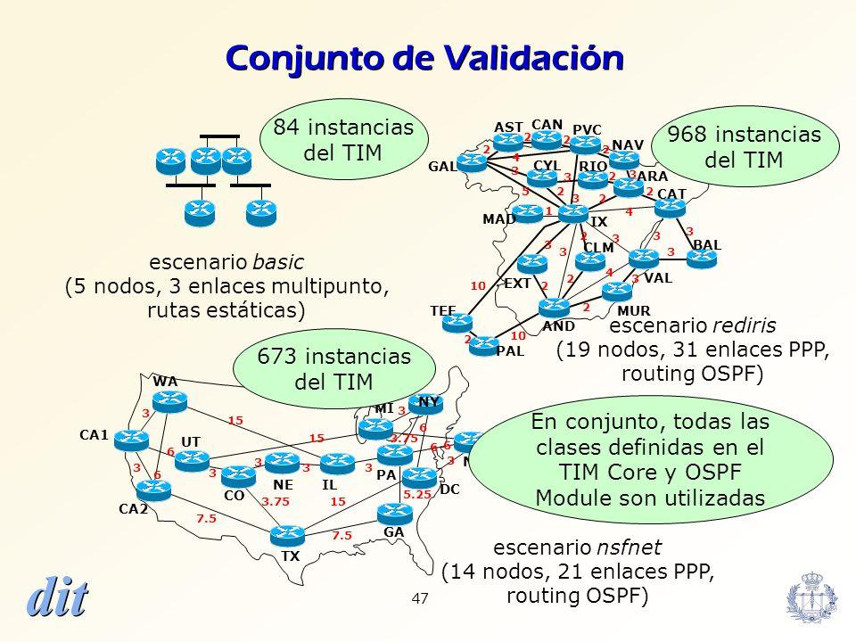dit 47 Conjunto de Validación escenario nsfnet (14 nodos, 21 enlaces PPP, routing OSPF) WA CA1 CA2 UT CO TX NEIL GA DC NJ NY MI PA GAL AST CAN PVC NAV